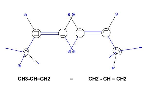 propenos2